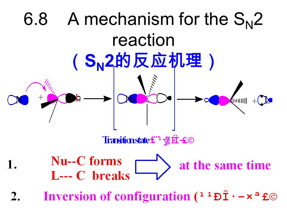 6.7 Kinetics of a nucleophilic substitution reaction: An S N 2 reaction