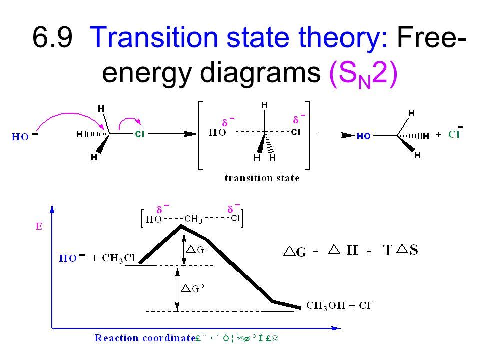 S N 2 Reaction 伯卤代烃一般按 S N 2 历程进行.