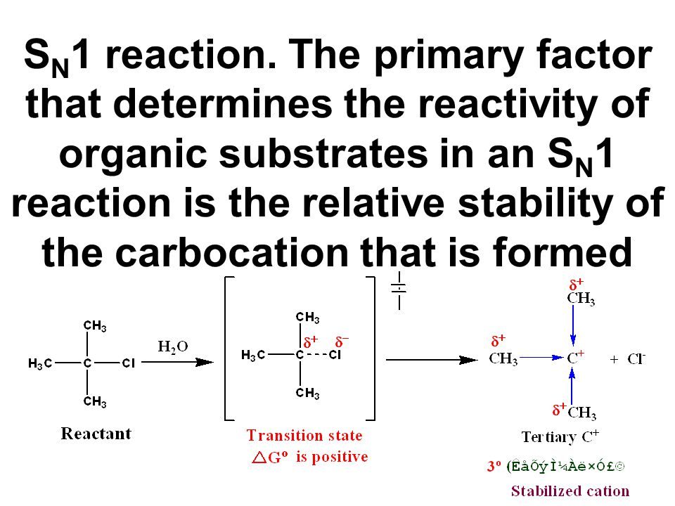 The important factor behind this order of reactivity is a steric effect ( 立体效应对 S N 2 反应影响大)