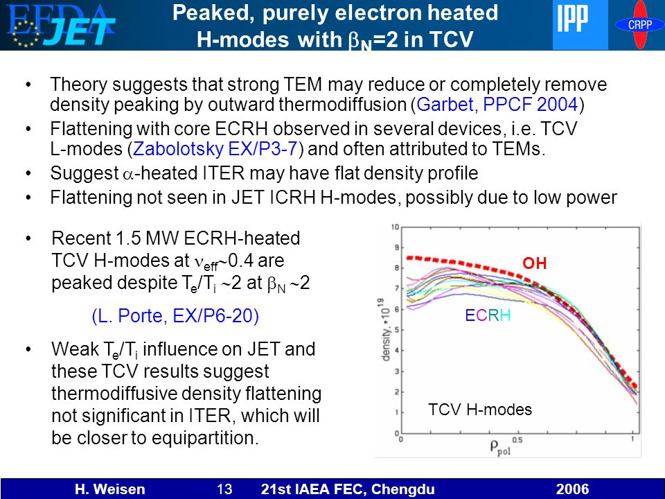 H. Weisen 13 21st IAEA FEC, Chengdu 2006 Peaked, purely electron heated H-modes with  N =2 in TCV Theory suggests that strong TEM may reduce or compl