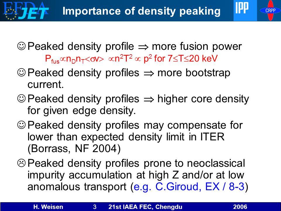 H. Weisen 3 21st IAEA FEC, Chengdu 2006 Importance of density peaking Peaked density profile  more fusion power P fus  n D n T  v   n 2 T 2  p