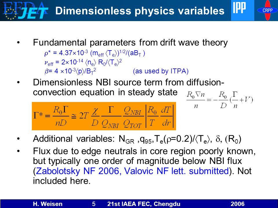 H. Weisen 5 21st IAEA FEC, Chengdu 2006 Dimensionless physics variables Fundamental parameters from drift wave theory  * = 4.37  10 -3 (m eff  T e
