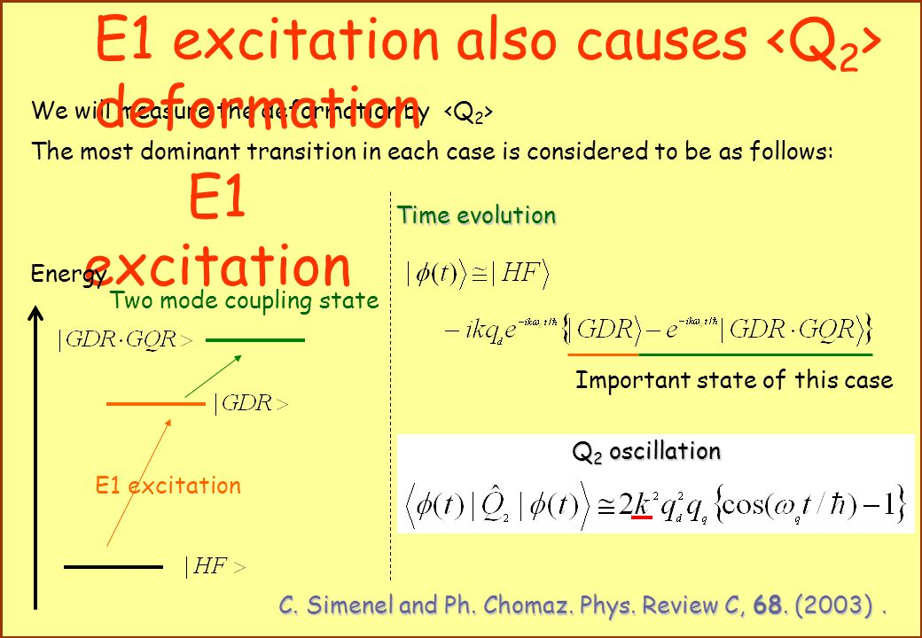 E1 excitation Two mode coupling state We will measure the deformation by The most dominant transition in each case is considered to be as follows: Energy E1 excitation also causes deformation Time evolution Q 2 oscillation Important state of this case C.