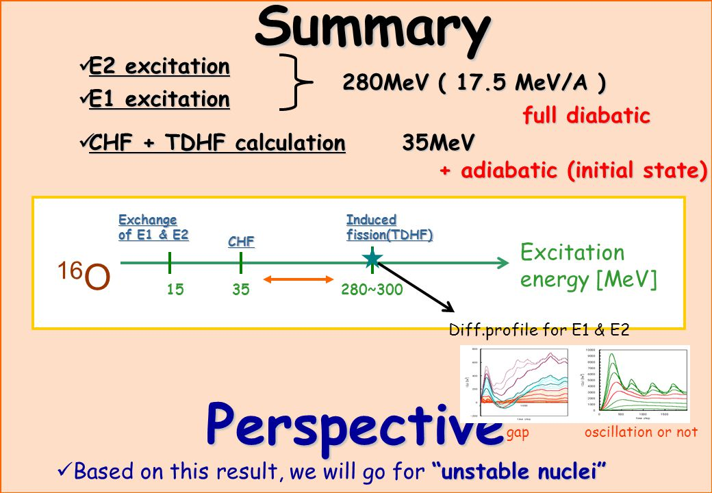 Summary E1 excitation E1 excitation Perspective unstable nuclei Based on this result, we will go for unstable nuclei E2 excitation E2 excitation CHF + TDHF calculation CHF + TDHF calculation 280MeV ( 17.5 MeV/A ) 35MeV 35MeV + adiabatic (initial state) full diabatic Excitation energy [MeV] 280~3003515 16 O Exchange of E1 & E2 CHF Induced fission(TDHF) Diff.profile for E1 & E2 gaposcillation or not