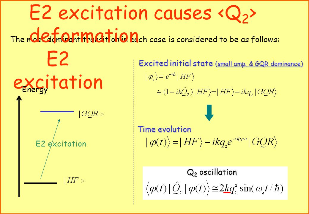 E2 excitation The most dominant transition in each case is considered to be as follows: Energy E2 excitation causes deformation Excited initial state (small amp.