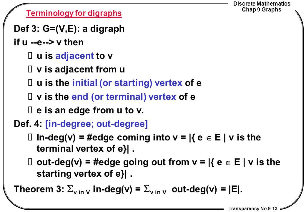 Discrete Mathematics Chap 9 Graphs Transparency No.9-13 Terminology for digraphs Def 3: G=(V,E): a digraph if u --e--> v then u is adjacent to v v is