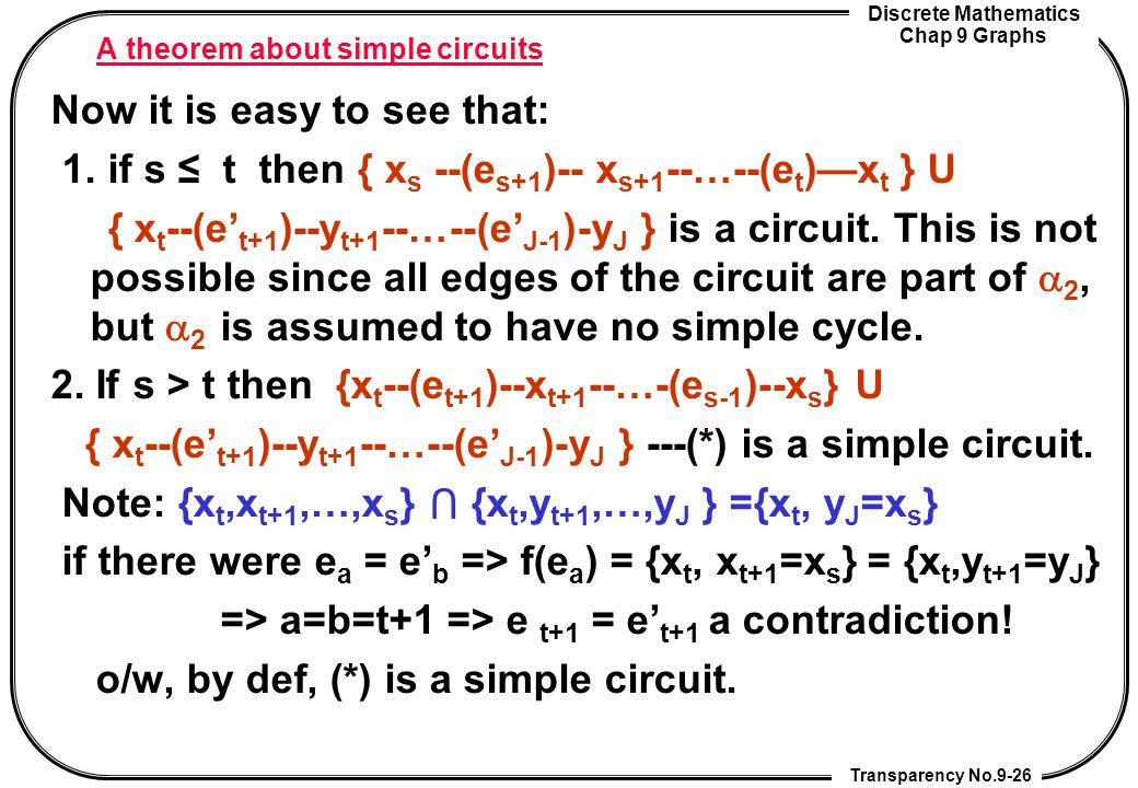 Discrete Mathematics Chap 9 Graphs Transparency No.9-26 A theorem about simple circuits Now it is easy to see that: 1. if s ≤ t then { x s --(e s+1 )-