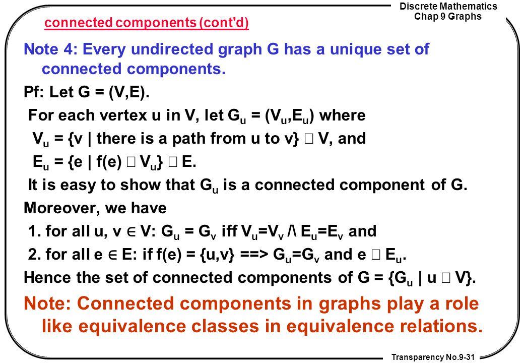 Discrete Mathematics Chap 9 Graphs Transparency No.9-31 connected components (cont'd) Note 4: Every undirected graph G has a unique set of connected c