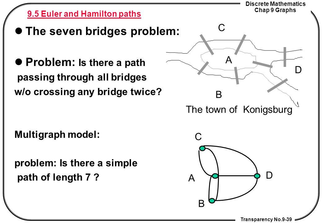 Discrete Mathematics Chap 9 Graphs Transparency No.9-39 9.5 Euler and Hamilton paths The seven bridges problem: Problem: Is there a path passing throu
