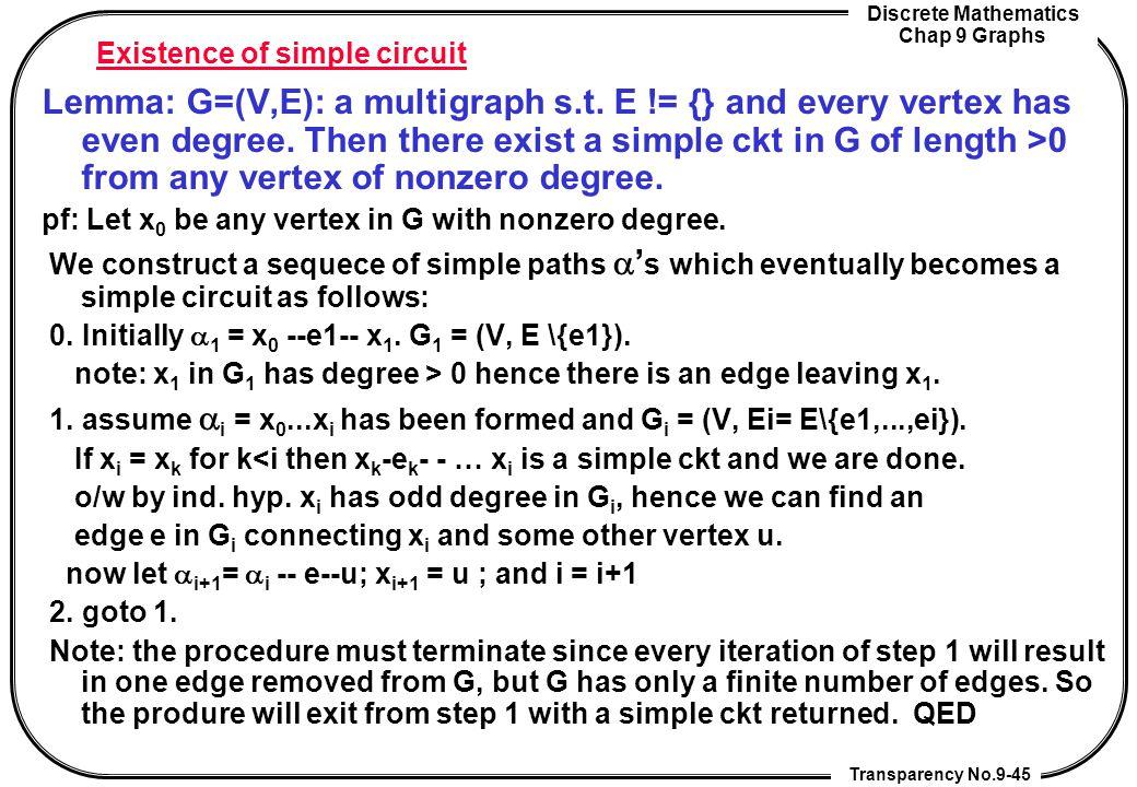 Discrete Mathematics Chap 9 Graphs Transparency No.9-45 Existence of simple circuit Lemma: G=(V,E): a multigraph s.t. E != {} and every vertex has eve