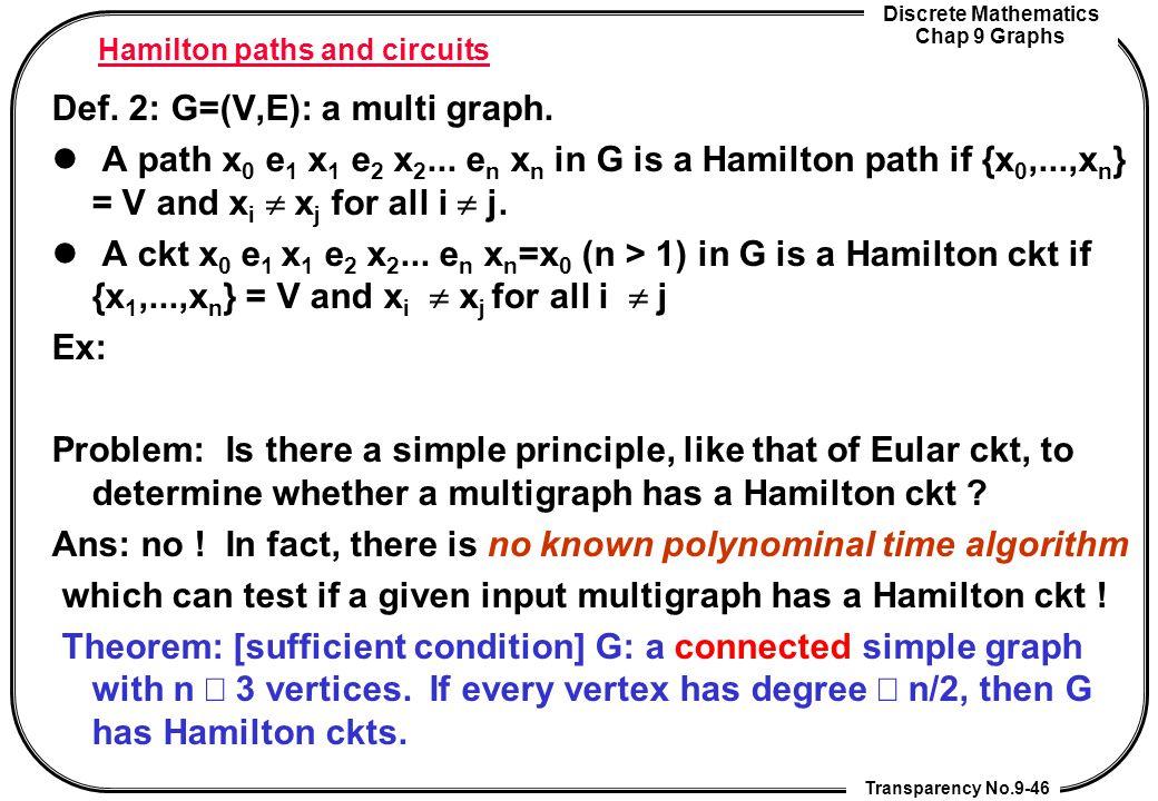 Discrete Mathematics Chap 9 Graphs Transparency No.9-46 Hamilton paths and circuits Def. 2: G=(V,E): a multi graph. A path x 0 e 1 x 1 e 2 x 2... e n