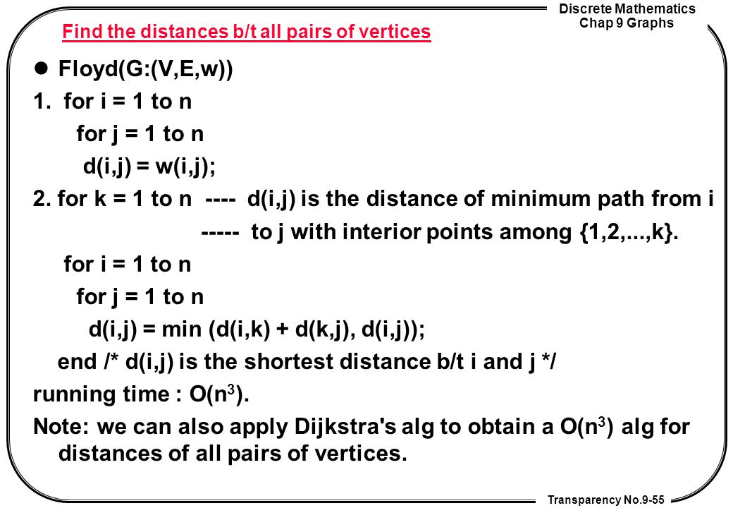 Discrete Mathematics Chap 9 Graphs Transparency No.9-55 Find the distances b/t all pairs of vertices Floyd(G:(V,E,w)) 1. for i = 1 to n for j = 1 to n