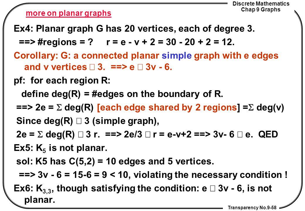 Discrete Mathematics Chap 9 Graphs Transparency No.9-58 more on planar graphs Ex4: Planar graph G has 20 vertices, each of degree 3. ==> #regions = ?