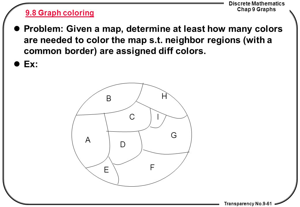Discrete Mathematics Chap 9 Graphs Transparency No.9-61 9.8 Graph coloring Problem: Given a map, determine at least how many colors are needed to colo