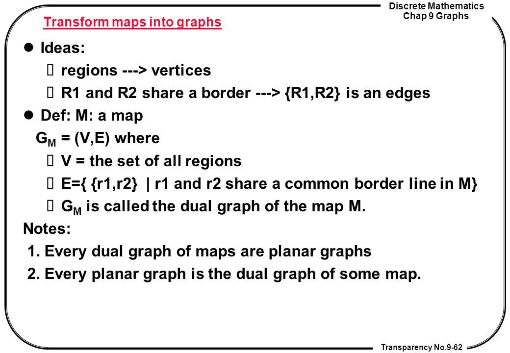 Discrete Mathematics Chap 9 Graphs Transparency No.9-62 Transform maps into graphs Ideas: regions ---> vertices R1 and R2 share a border ---> {R1,R2}