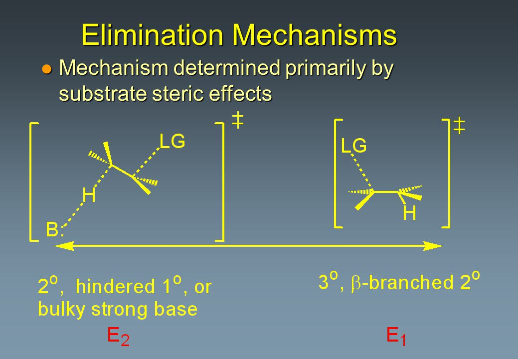Elimination Mechanisms l Mechanism determined primarily by substrate steric effects