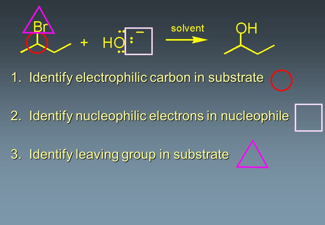 1. Identify electrophilic carbon in substrate 2. Identify nucleophilic electrons in nucleophile 3. Identify leaving group in substrate
