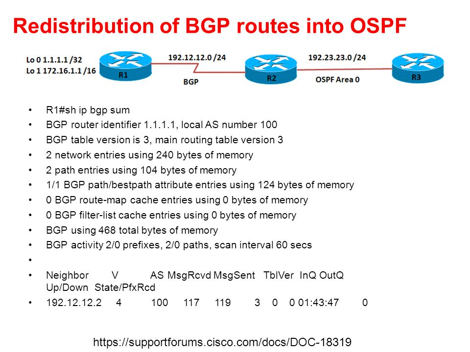 Redistribution of BGP routes into OSPF https://supportforums.cisco.com/docs/DOC-18319 R1#sh ip bgp sum BGP router identifier 1.1.1.1, local AS number 100 BGP table version is 3, main routing table version 3 2 network entries using 240 bytes of memory 2 path entries using 104 bytes of memory 1/1 BGP path/bestpath attribute entries using 124 bytes of memory 0 BGP route-map cache entries using 0 bytes of memory 0 BGP filter-list cache entries using 0 bytes of memory BGP using 468 total bytes of memory BGP activity 2/0 prefixes, 2/0 paths, scan interval 60 secs Neighbor V AS MsgRcvd MsgSent TblVer InQ OutQ Up/Down State/PfxRcd 192.12.12.2 4 100 117 119 3 0 0 01:43:47 0