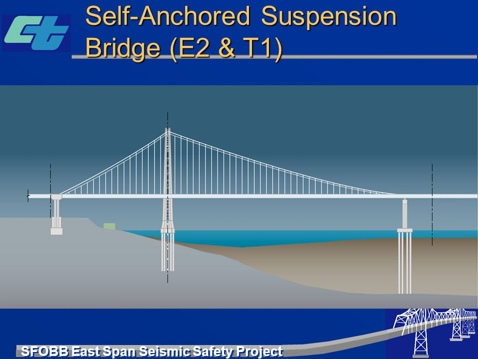 SFOBB East Span Seismic Safety Project Self-Anchored Suspension Bridge (E2 & T1)