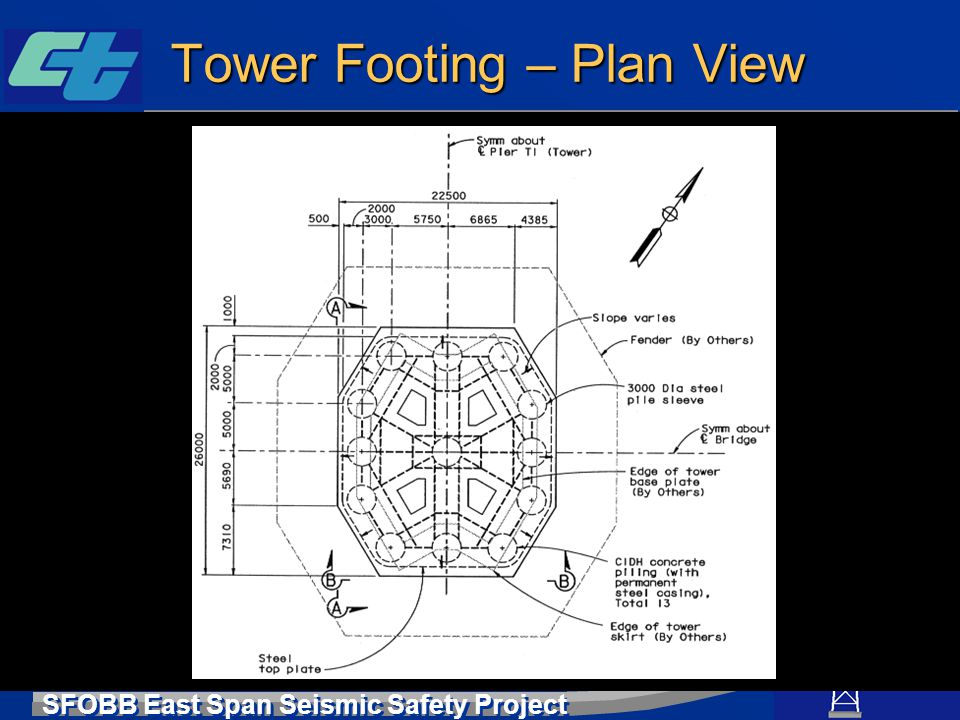 SFOBB East Span Seismic Safety Project Tower Footing – Plan View
