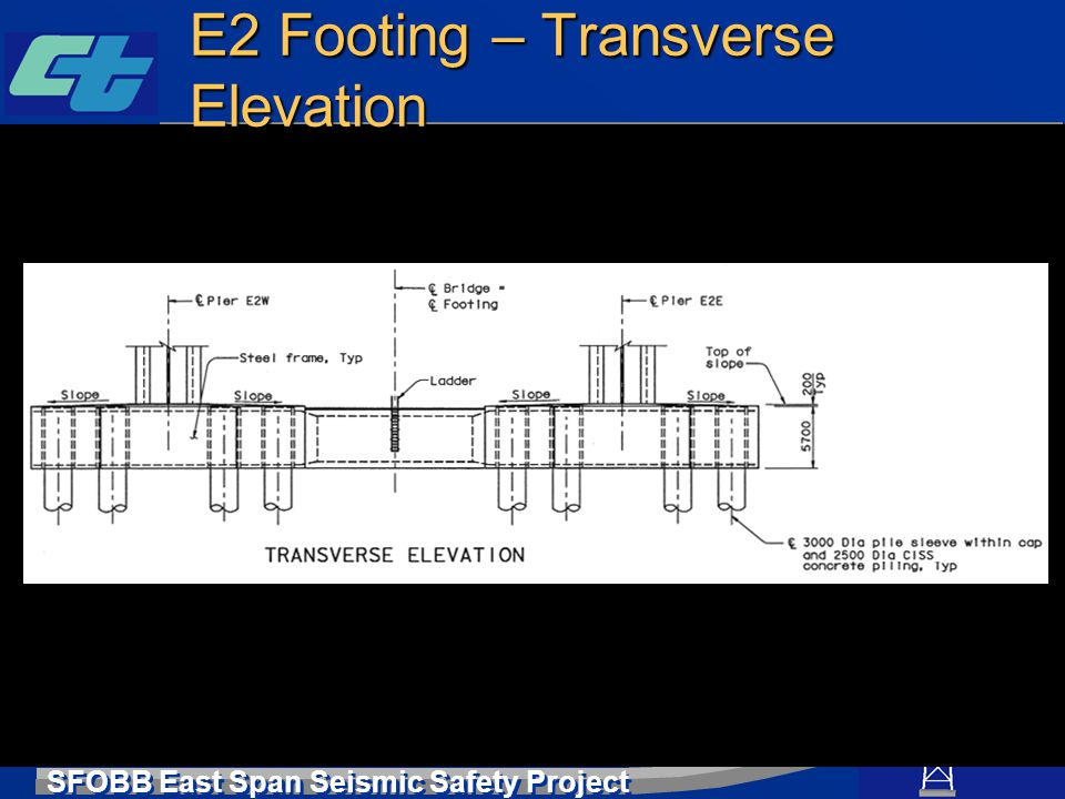 SFOBB East Span Seismic Safety Project E2 Footing – Transverse Elevation