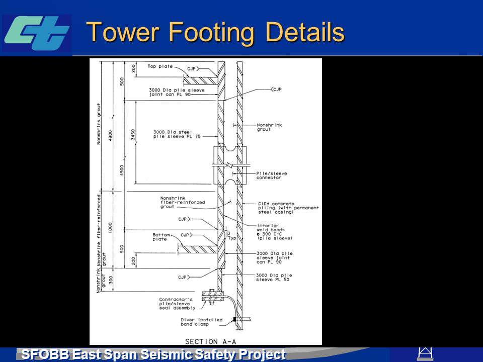 SFOBB East Span Seismic Safety Project Tower Footing Details