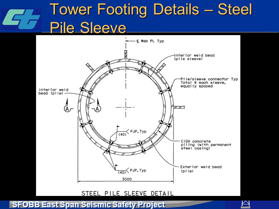 SFOBB East Span Seismic Safety Project Tower Footing Details – Steel Pile Sleeve