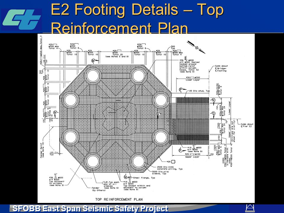 SFOBB East Span Seismic Safety Project E2 Footing Details – Top Reinforcement Plan