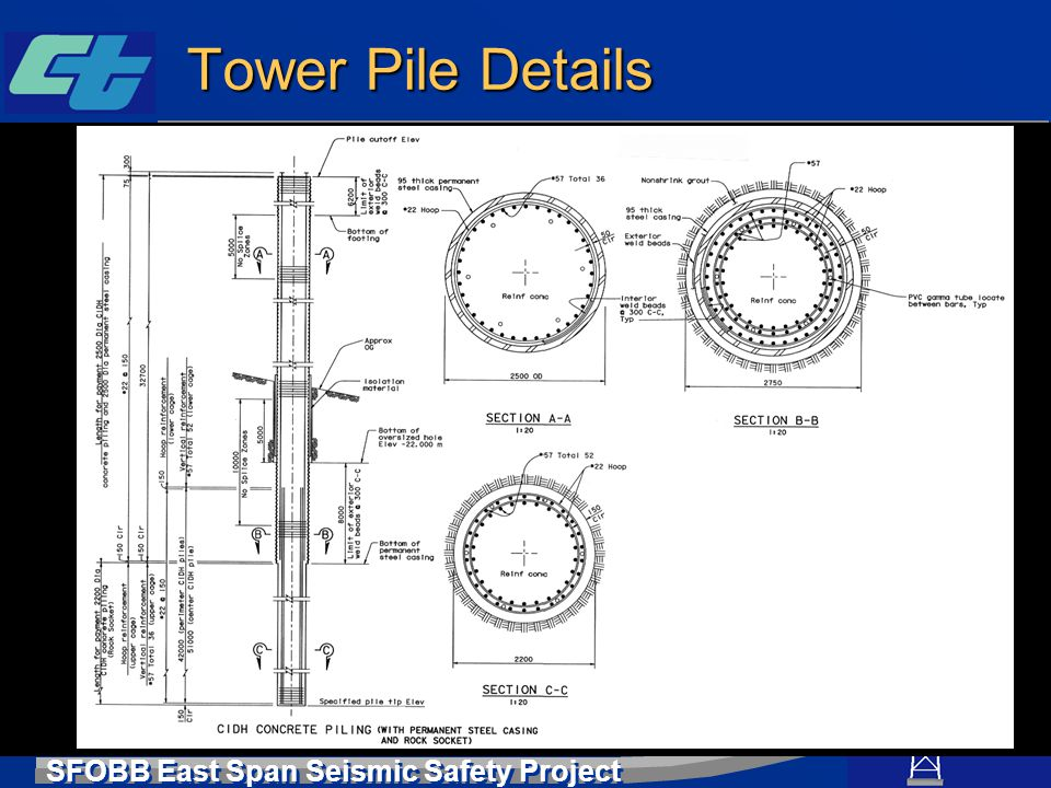 SFOBB East Span Seismic Safety Project Tower Pile Details