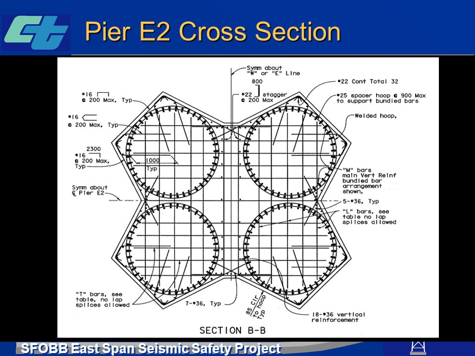 SFOBB East Span Seismic Safety Project Pier E2 Cross Section