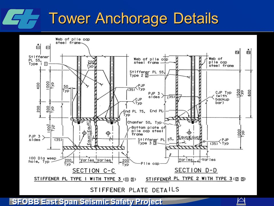 SFOBB East Span Seismic Safety Project Tower Anchorage Details