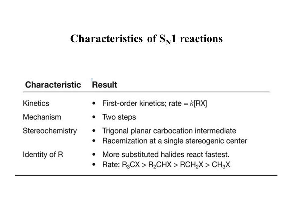 Characteristics of S N 1 reactions