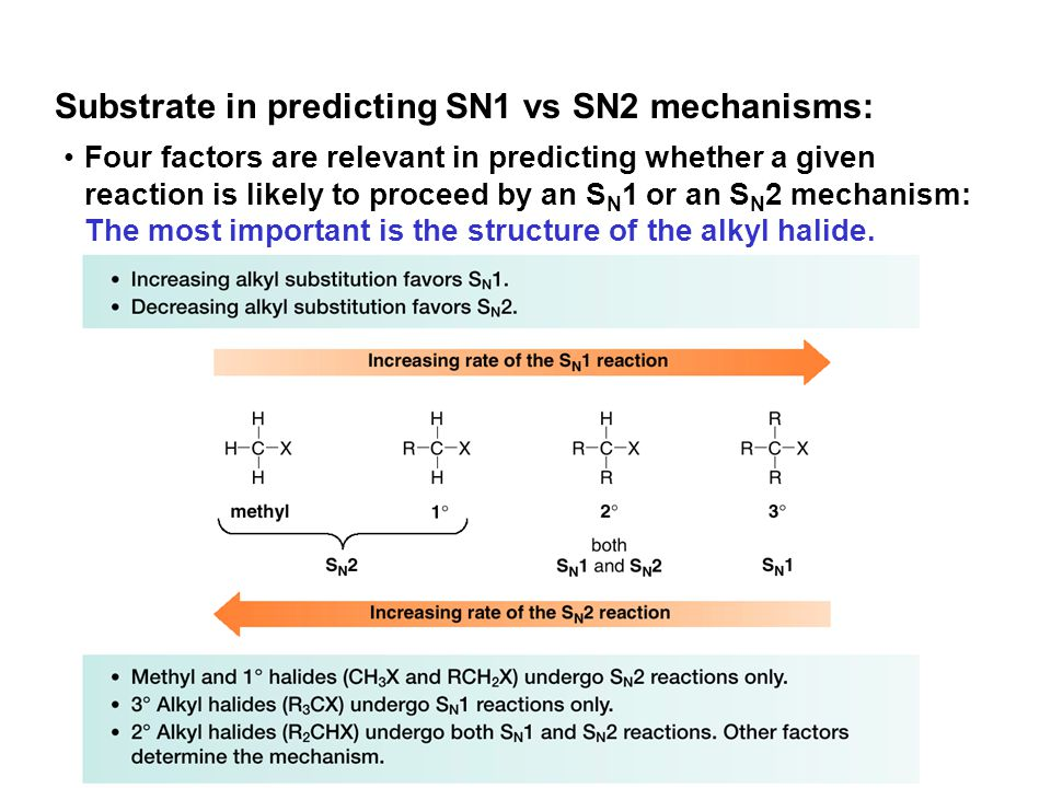 Four factors are relevant in predicting whether a given reaction is likely to proceed by an S N 1 or an S N 2 mechanism: The most important is the str