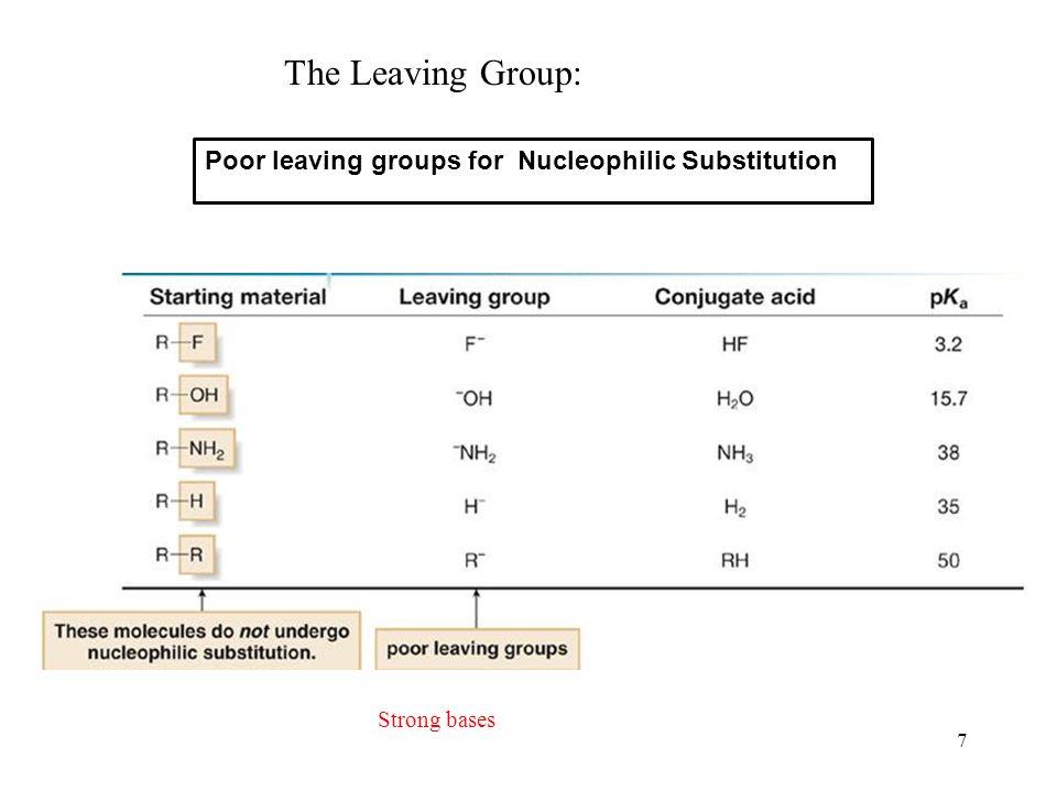 Characteristics of S N 2 reactions