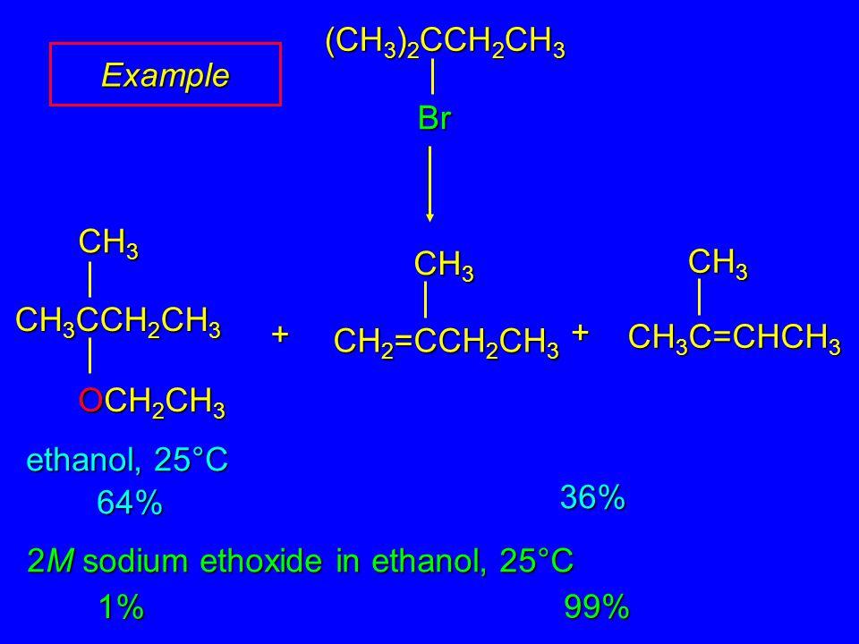 (CH 3 ) 2 CCH 2 CH 3 Br + CH 3 CCH 2 CH 3 OCH 2 CH 3 CH 3 CH 2 =CCH 2 CH 3 CH 3 CH 3 C=CHCH 3 CH 3 + ethanol, 25°C 64% 36% 2M sodium ethoxide in ethanol, 25°C 1% 99% Example