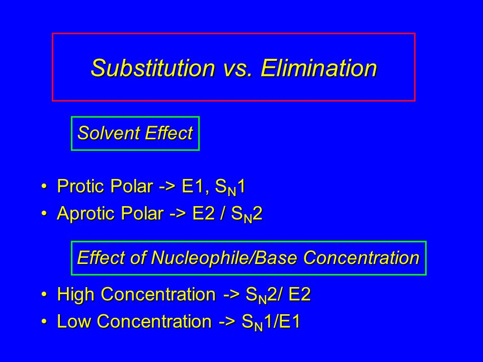 Substitution vs.
