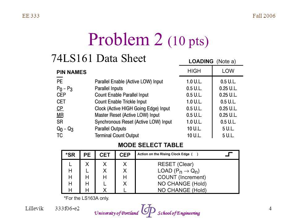 Fall 2006 4 EE 333 Lillevik333f06-e2 University of Portland School of Engineering Problem 2 (10 pts) 74LS161 Data Sheet