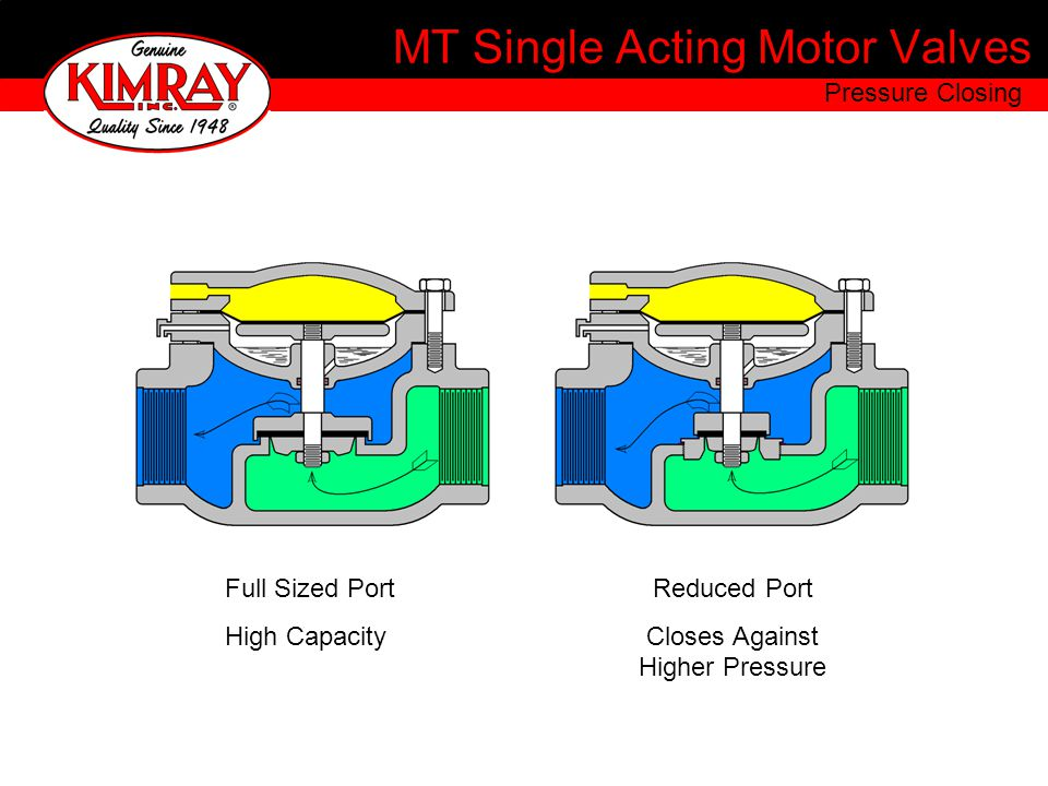MT Single Acting Motor Valves Pressure Closing Full Sized Port High Capacity Reduced Port Closes Against Higher Pressure