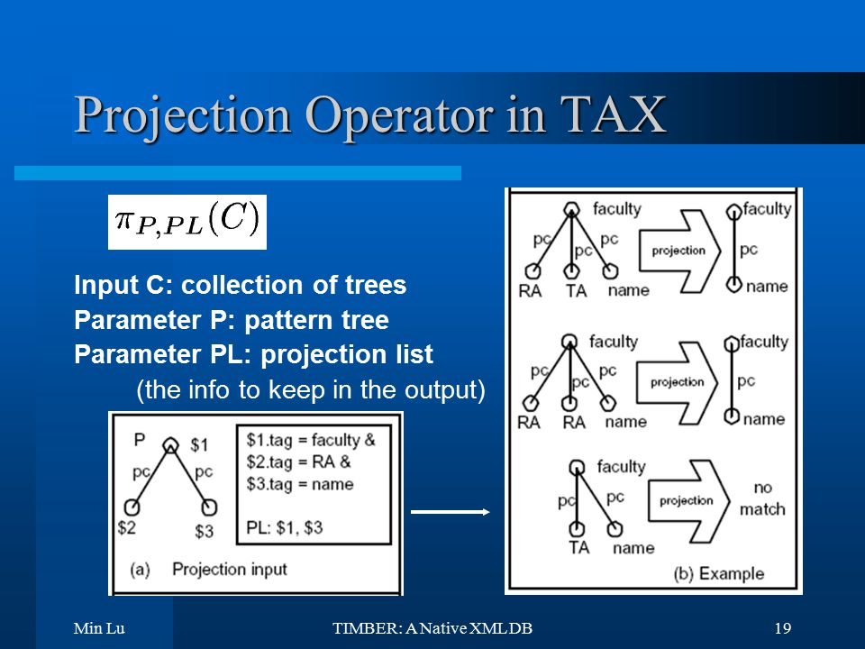 Min LuTIMBER: A Native XML DB19 Projection Operator in TAX Input C: collection of trees Parameter P: pattern tree Parameter PL: projection list (the info to keep in the output)
