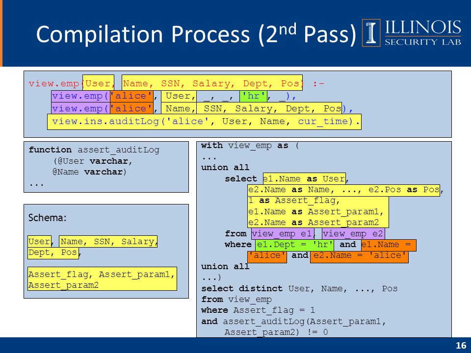 16 Compilation Process (2 nd Pass) function assert_auditLog (@User varchar, @Name varchar)...