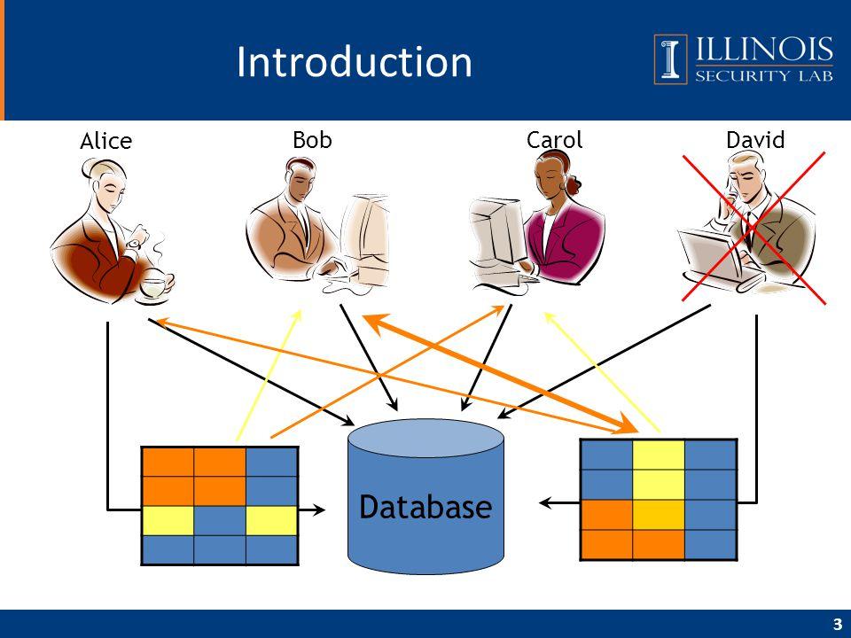 3 Introduction Database Alice BobCarolDavid
