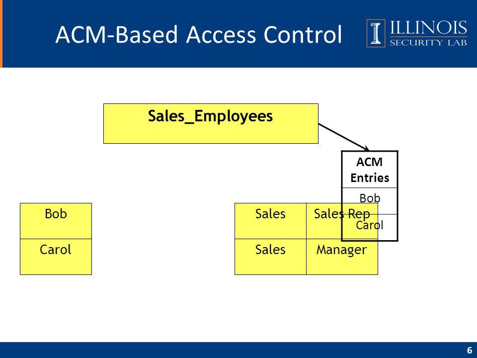 6 ACM-Based Access Control Sales_Employees BobSales Carol Sales Rep Manager ACM Entries Bob Carol