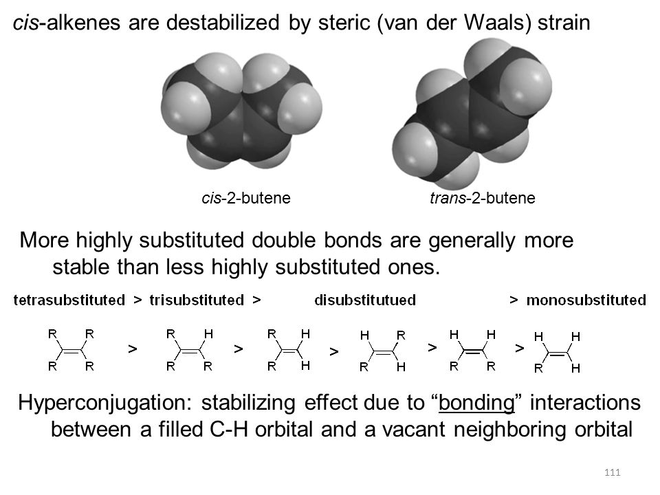 111 cis-2-butene trans-2-butene cis-alkenes are destabilized by steric (van der Waals) strain More highly substituted double bonds are generally more