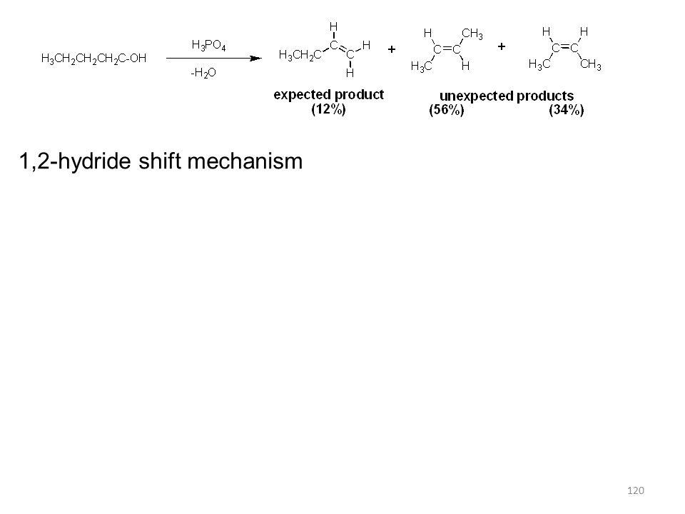 120 1,2-hydride shift mechanism
