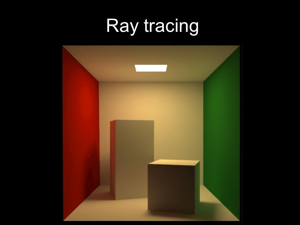 New Concepts The recursive ray tracing algorithm Generating eye rays Non Real-time rendering