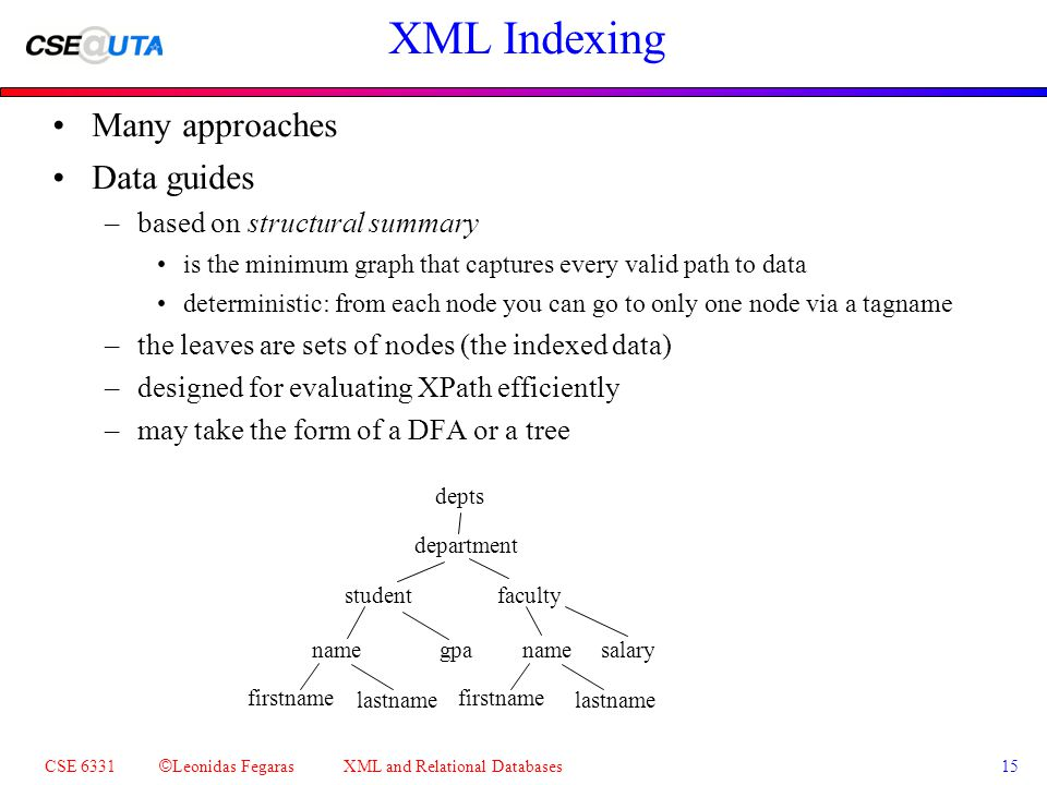 CSE 6331 © Leonidas Fegaras XML and Relational Databases 15 XML Indexing Many approaches Data guides –based on structural summary is the minimum graph that captures every valid path to data deterministic: from each node you can go to only one node via a tagname –the leaves are sets of nodes (the indexed data) –designed for evaluating XPath efficiently –may take the form of a DFA or a tree depts department student faculty name firstname lastname gpasalary name firstname lastname