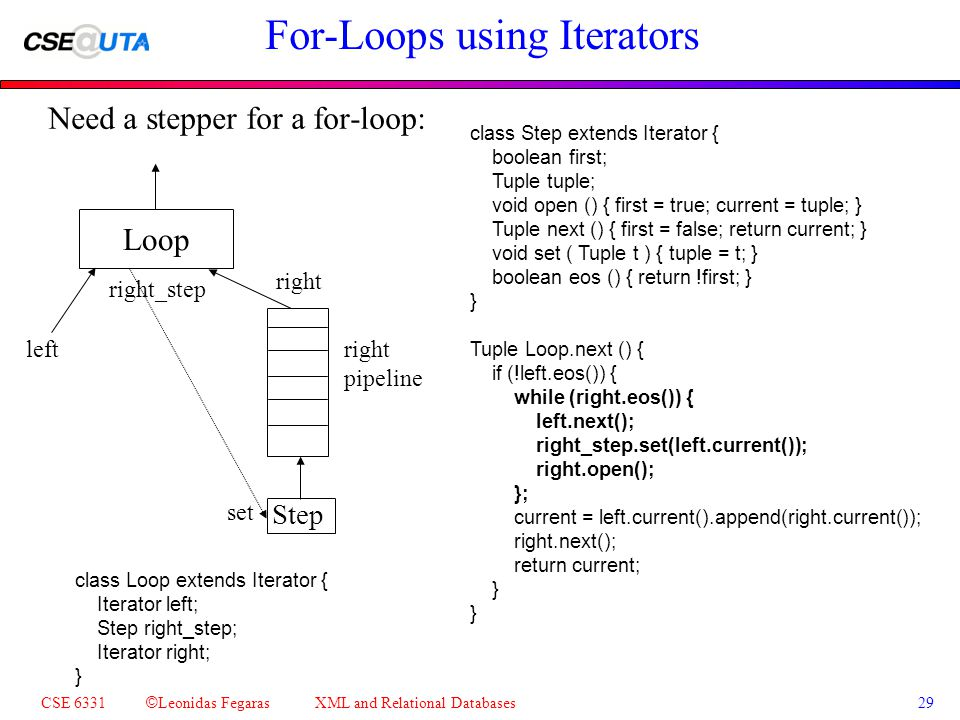 CSE 6331 © Leonidas Fegaras XML and Relational Databases 29 For-Loops using Iterators Need a stepper for a for-loop: Loop leftright pipeline right set Step class Step extends Iterator { boolean first; Tuple tuple; void open () { first = true; current = tuple; } Tuple next () { first = false; return current; } void set ( Tuple t ) { tuple = t; } boolean eos () { return !first; } } Tuple Loop.next () { if (!left.eos()) { while (right.eos()) { left.next(); right_step.set(left.current()); right.open(); }; current = left.current().append(right.current()); right.next(); return current; } right_step class Loop extends Iterator { Iterator left; Step right_step; Iterator right; }