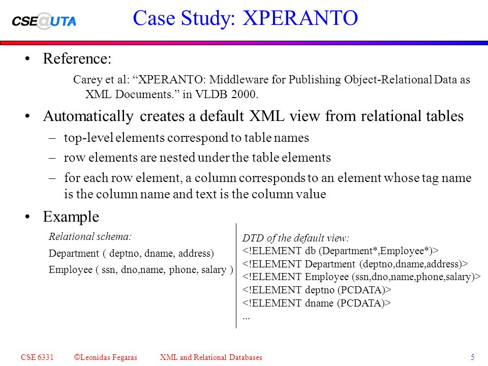 CSE 6331 © Leonidas Fegaras XML and Relational Databases 5 Case Study: XPERANTO Reference: Carey et al: XPERANTO: Middleware for Publishing Object-Relational Data as XML Documents. in VLDB 2000.