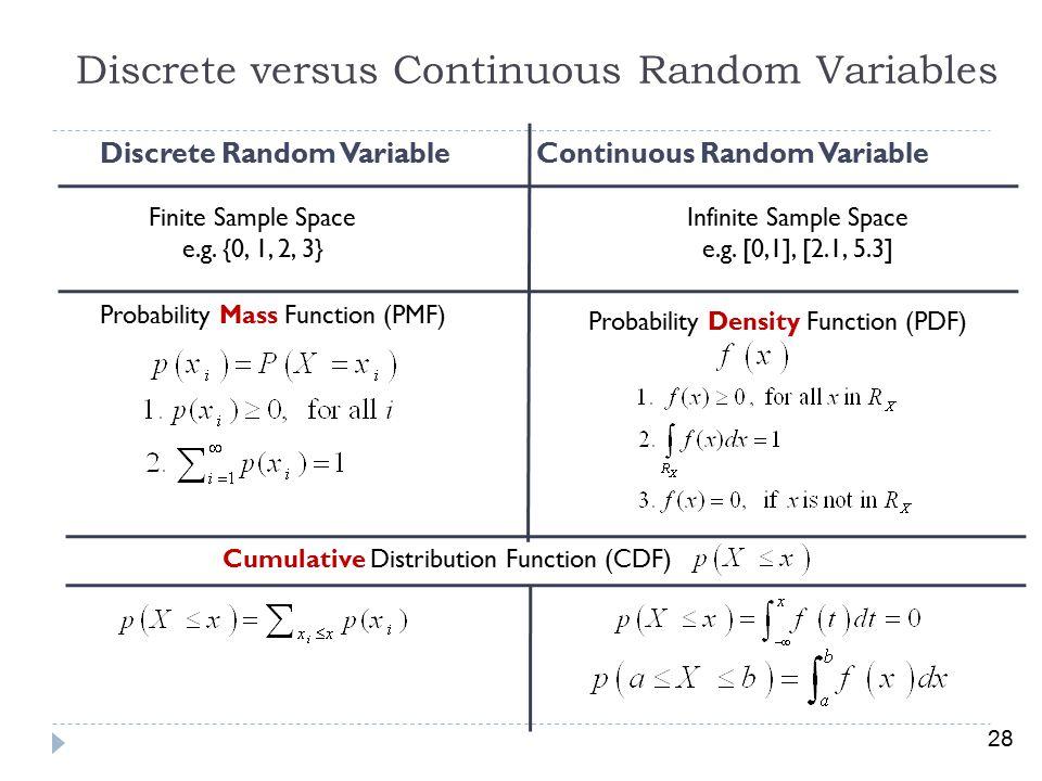 28 Discrete versus Continuous Random Variables Discrete Random VariableContinuous Random Variable Finite Sample Space e.g.