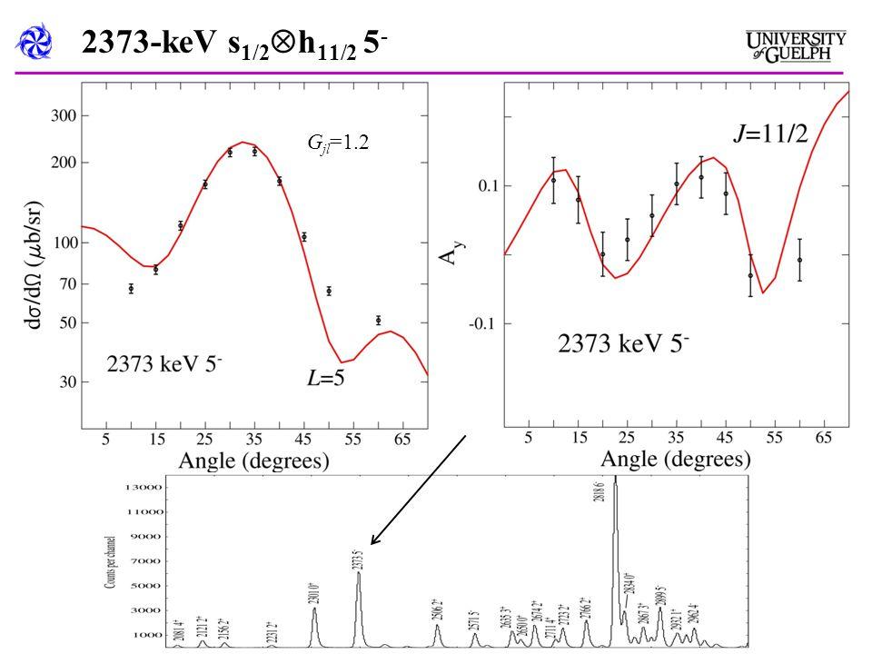 2373-keV s 1/2  h 11/2 5 - G jl =1.2